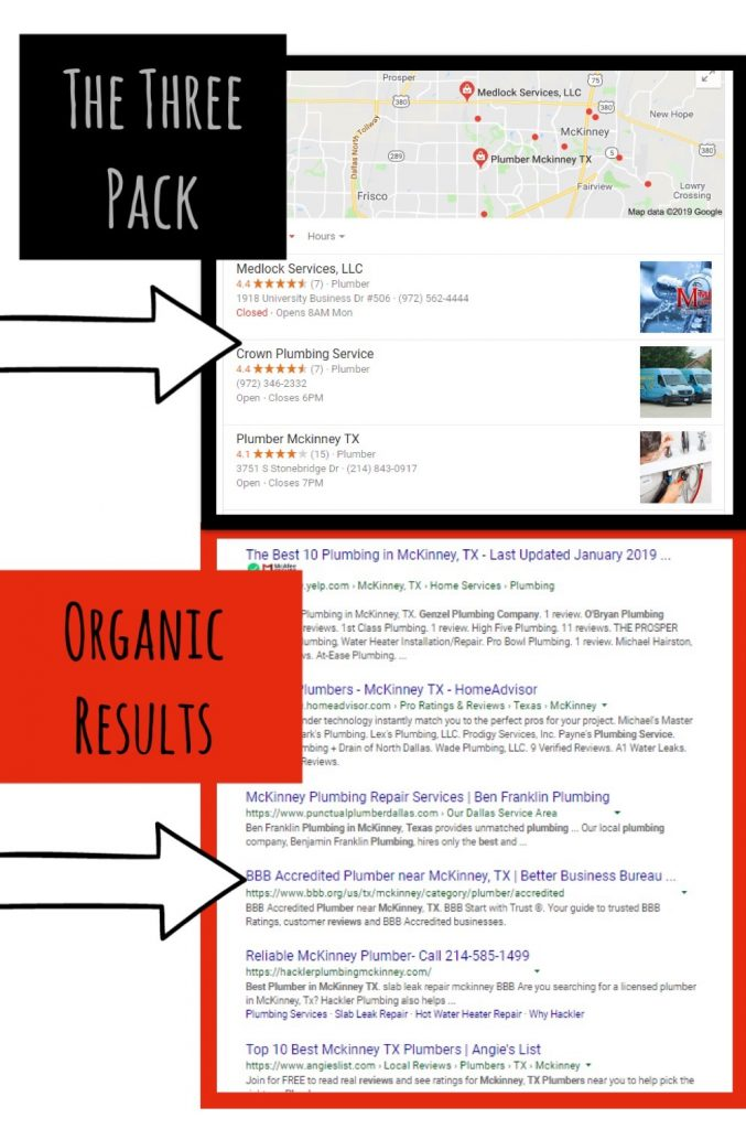 Local SEO three pack and organic results