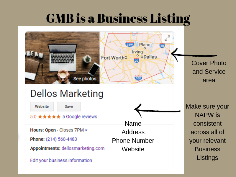 Dellos Marketing GMB Photo showing Service Area & NAPW info